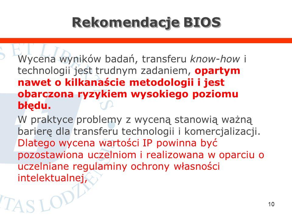 Rekomendacje BIOS Wycena wyników badań, transferu know-how i technologii jest trudnym zadaniem, opartym nawet o kilkanaście metodologii i jest obarczona ryzykiem wysokiego poziomu błędu.