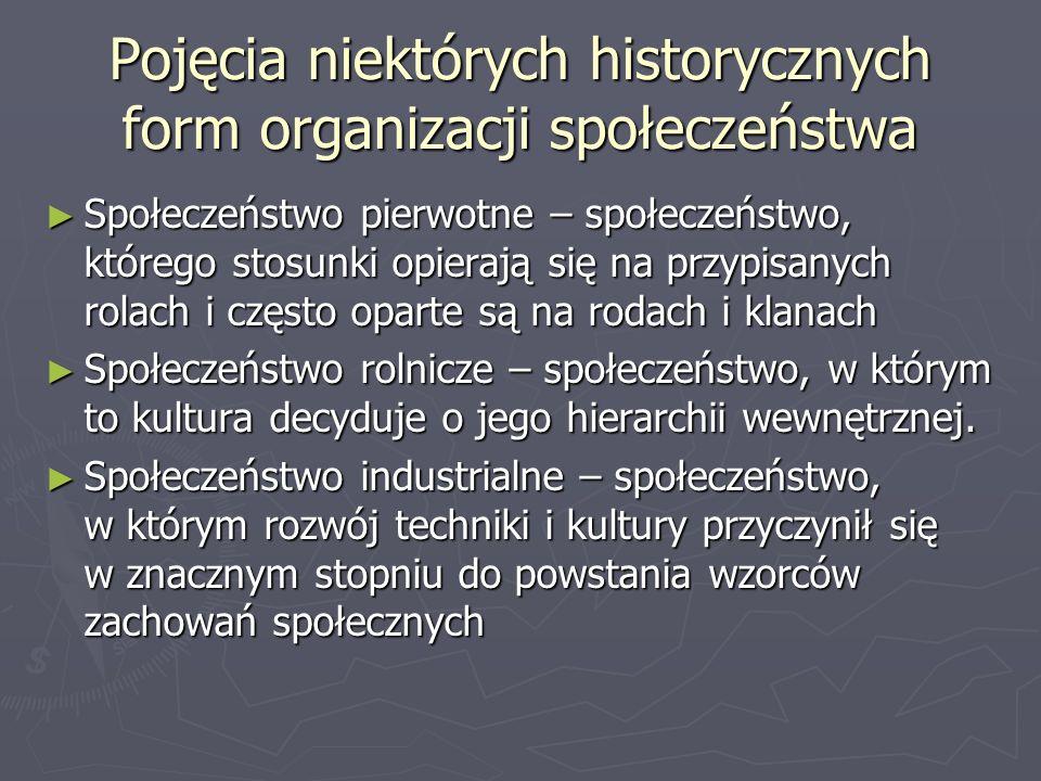 Pojęcia niektórych historycznych form organizacji społeczeństwa Społeczeństwo pierwotne – społeczeństwo, którego stosunki opierają się na przypisanych rolach i często oparte są na rodach i klanach Społeczeństwo pierwotne – społeczeństwo, którego stosunki opierają się na przypisanych rolach i często oparte są na rodach i klanach Społeczeństwo rolnicze – społeczeństwo, w którym to kultura decyduje o jego hierarchii wewnętrznej.