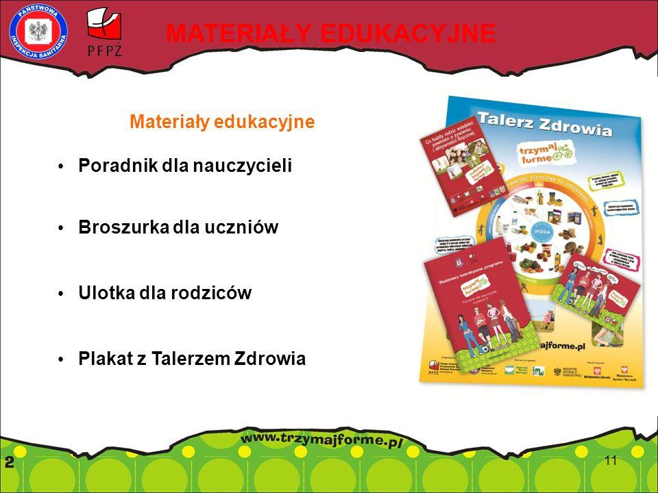 MATERIAŁY EDUKACYJNE Materiały edukacyjne Poradnik dla nauczycieli Broszurka dla uczniów Ulotka dla rodziców Plakat z Talerzem Zdrowia 11