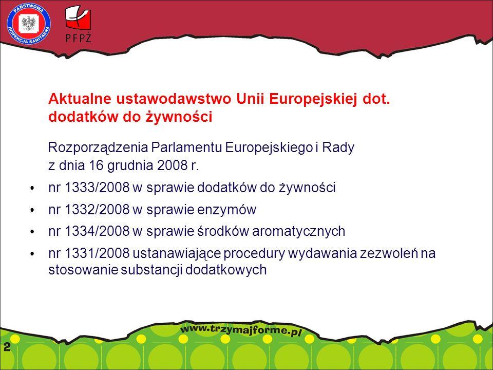 Aktualne ustawodawstwo Unii Europejskiej dot. dodatków do żywności Rozporządzenia Parlamentu Europejskiego i Rady z dnia 16 grudnia 2008 r. nr 1333/20