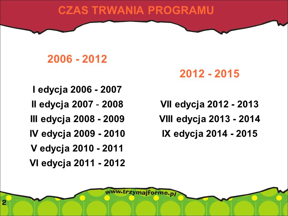 CZAS TRWANIA PROGRAMU 2006 - 2012 I edycja 2006 - 2007 II edycja 2007 - 2008 III edycja 2008 - 2009 IV edycja 2009 - 2010 V edycja 2010 - 2011 VI edyc