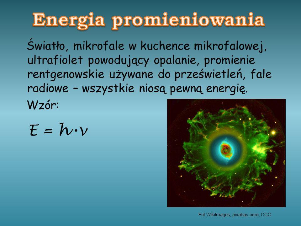 Światło, mikrofale w kuchence mikrofalowej, ultrafiolet powodujący opalanie, promienie rentgenowskie używane do prześwietleń, fale radiowe – wszystkie niosą pewną energię.