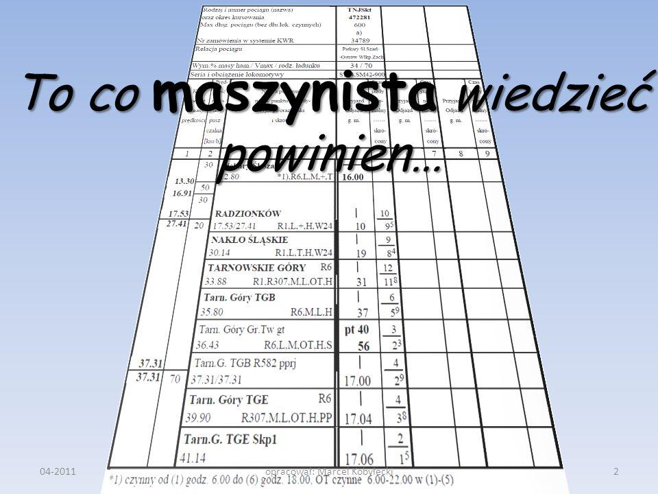 Przykładowy rozkład jazdy dla pociągu towarowego 04-201133opracował: Marcel Kobyłecki