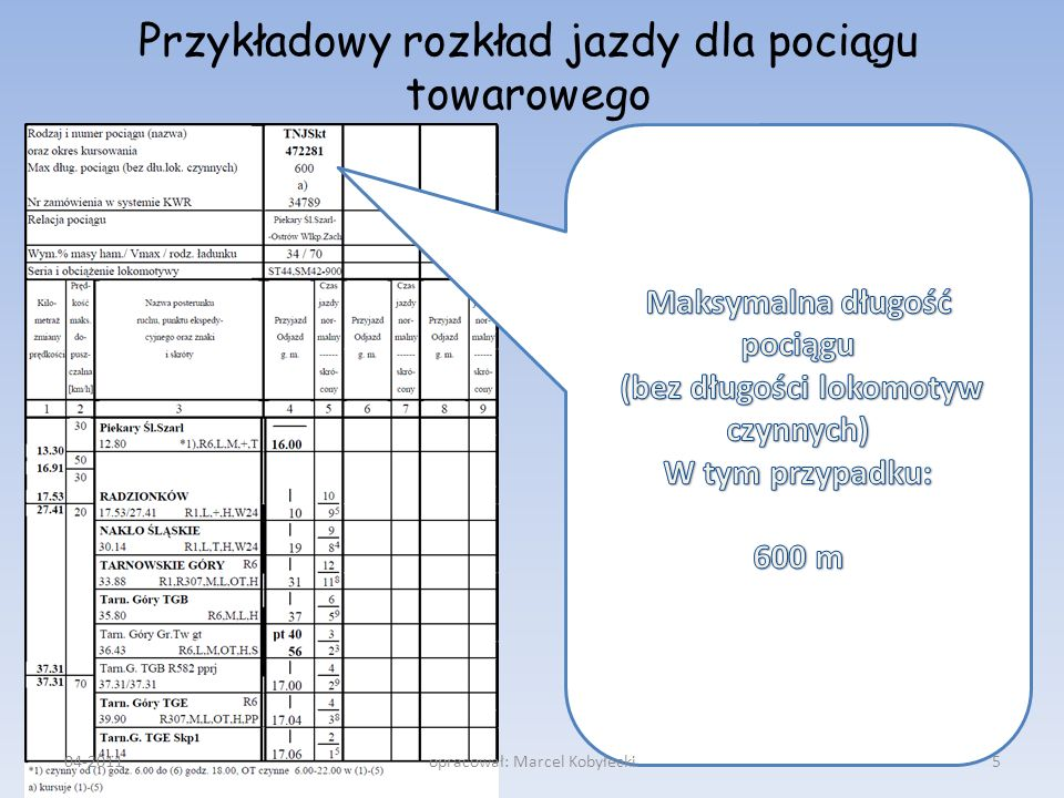 Bo nie umiał czytać rozkładu… 04-201156opracował: Marcel Kobyłecki