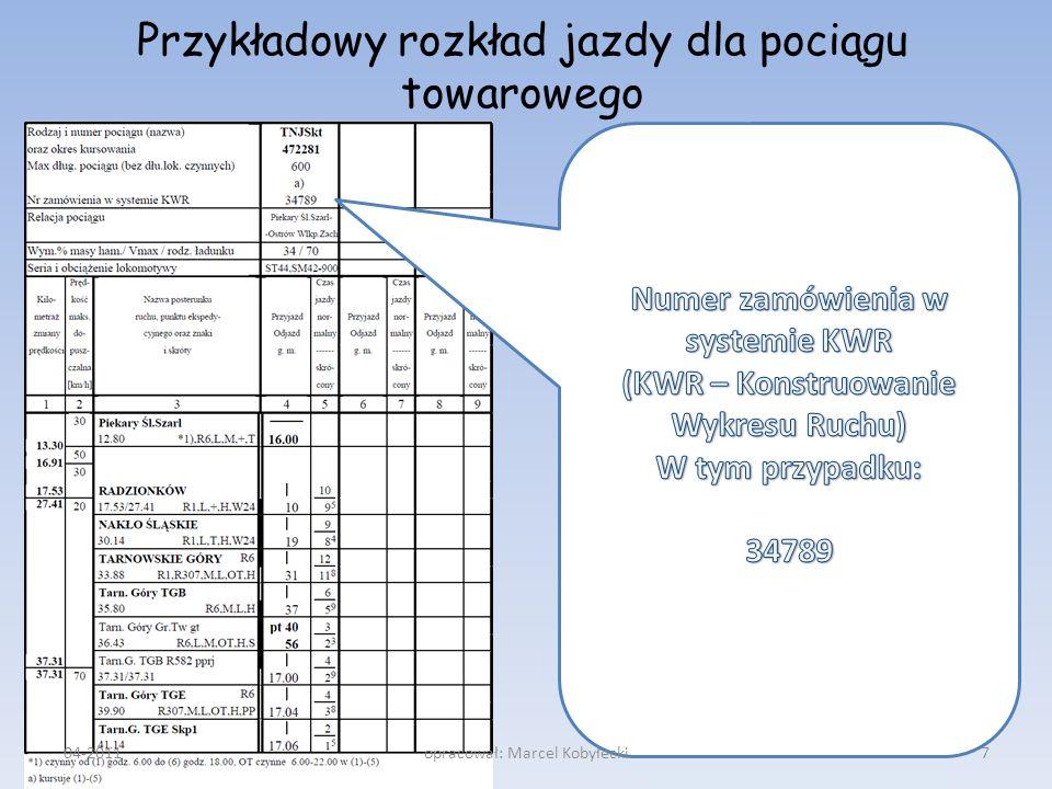 Przykładowy rozkład jazdy dla pociągu towarowego 04-201138opracował: Marcel Kobyłecki