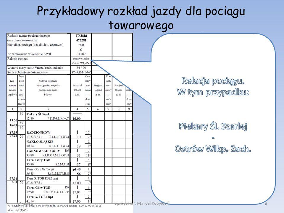 Przykładowy rozkład jazdy dla pociągu towarowego 04-201139opracował: Marcel Kobyłecki