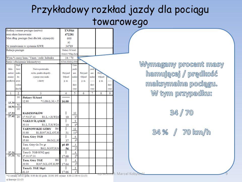 Przykładowy rozkład jazdy dla pociągu towarowego 04-201110opracował: Marcel Kobyłecki