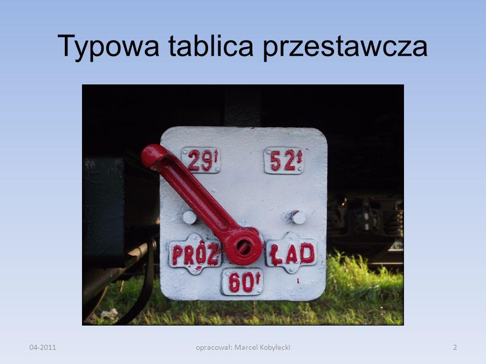 Typowa tablica przestawcza 04-20112opracował: Marcel Kobyłecki