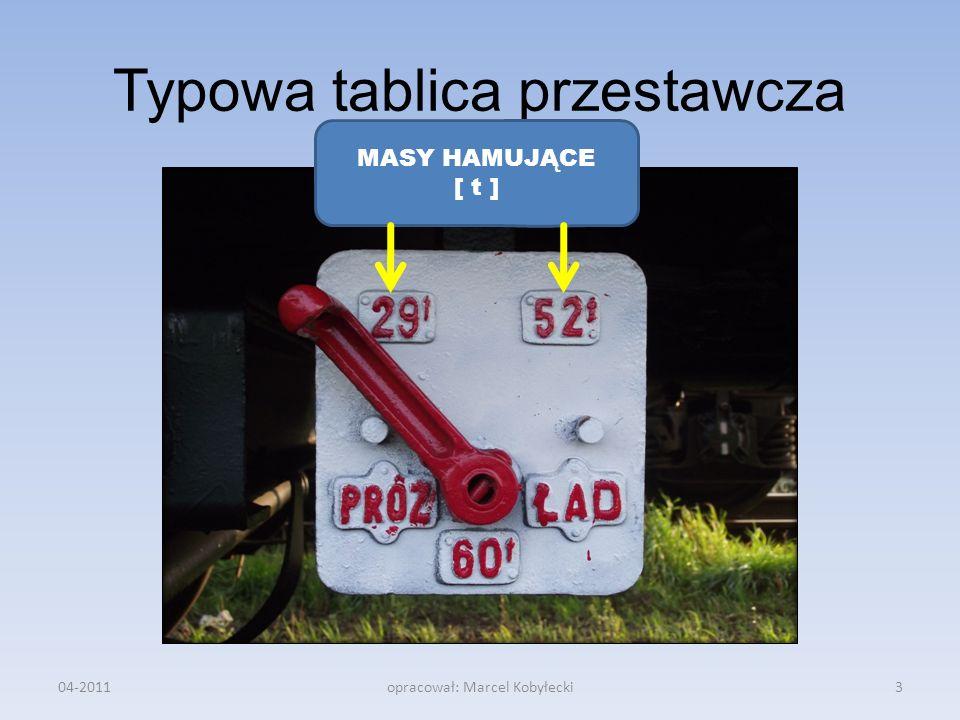 Typowa tablica przestawcza MASY HAMUJĄCE [ t ] 04-20113opracował: Marcel Kobyłecki