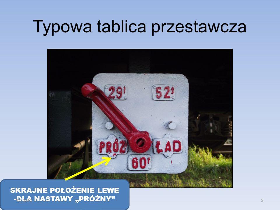 Typowa tablica przestawcza SKRAJNE POŁOŻENIE PRAWE -DLA NASTAWY ŁADOWNY 04-20116
