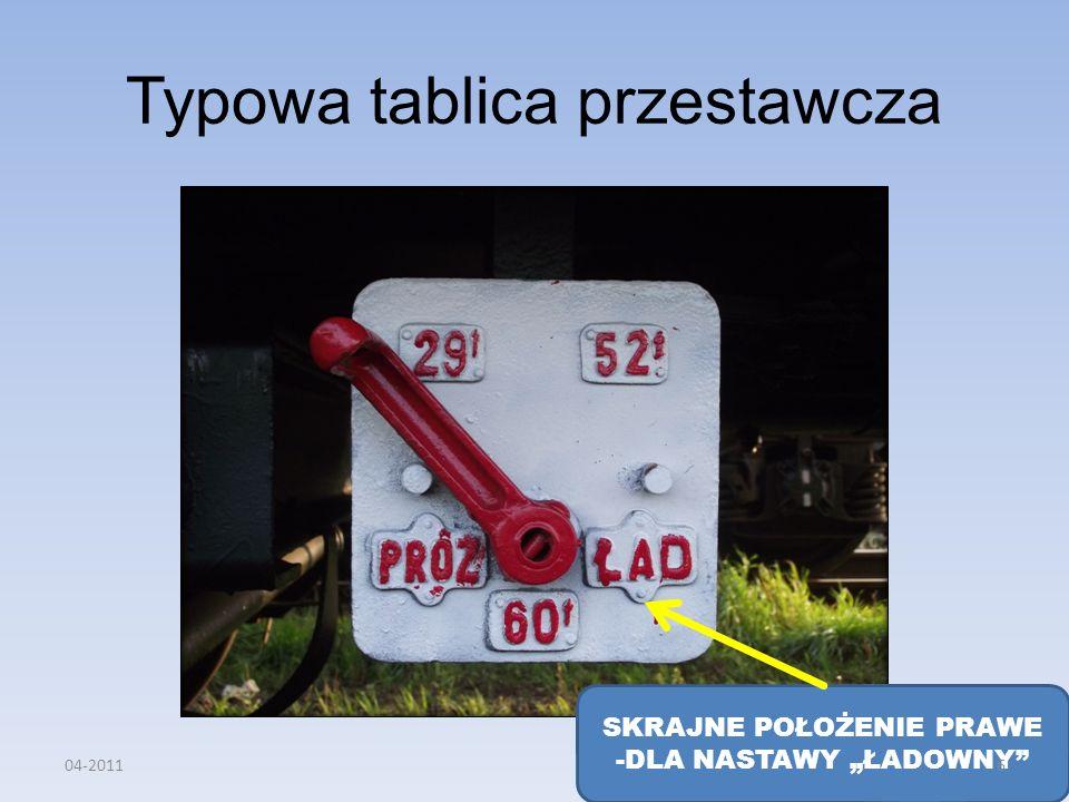 Typowa tablica przestawcza DŹWIGNIA PRZESTAWCZA 04-20117