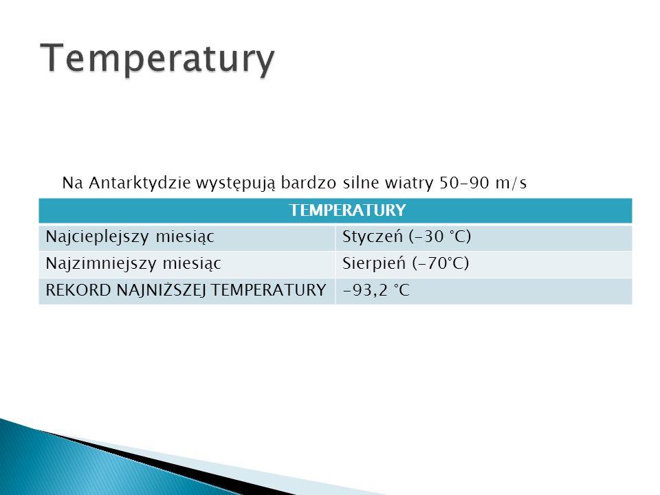 TEMPERATURY Najcieplejszy miesiącStyczeń (-30 °C) Najzimniejszy miesiącSierpień (-70°C) REKORD NAJNIŻSZEJ TEMPERATURY-93,2 °C Na Antarktydzie występuj