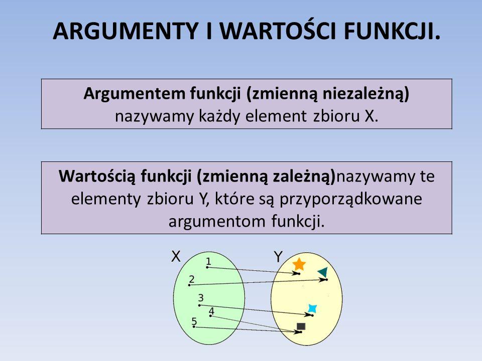 ARGUMENTY I WARTOŚCI FUNKCJI. Argumentem funkcji (zmienną niezależną) nazywamy każdy element zbioru X. Wartością funkcji (zmienną zależną)nazywamy te