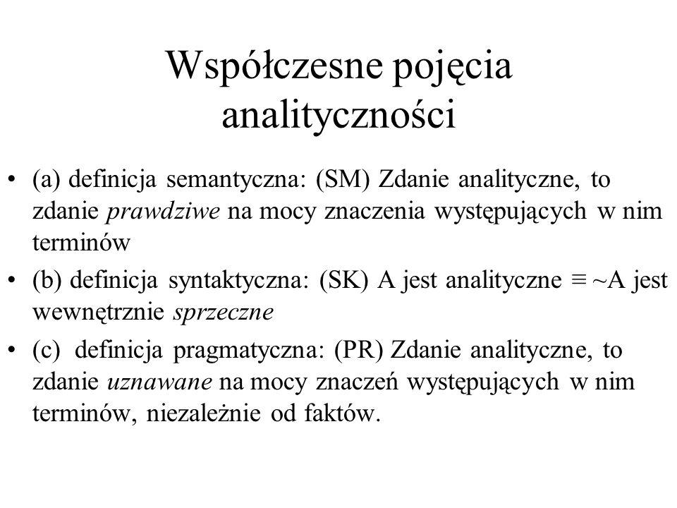 Współczesne pojęcia analityczności (a) definicja semantyczna: (SM) Zdanie analityczne, to zdanie prawdziwe na mocy znaczenia występujących w nim terminów (b) definicja syntaktyczna: (SK) A jest analityczne ~A jest wewnętrznie sprzeczne (c)definicja pragmatyczna: (PR) Zdanie analityczne, to zdanie uznawane na mocy znaczeń występujących w nim terminów, niezależnie od faktów.