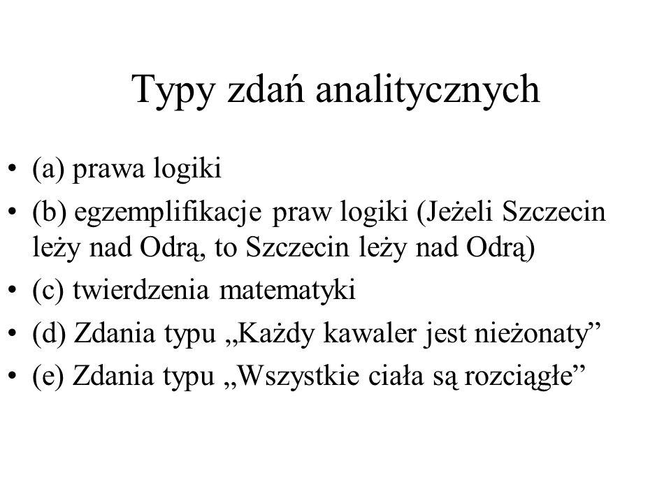 Typy zdań analitycznych (a) prawa logiki (b) egzemplifikacje praw logiki (Jeżeli Szczecin leży nad Odrą, to Szczecin leży nad Odrą) (c) twierdzenia matematyki (d) Zdania typu Każdy kawaler jest nieżonaty (e) Zdania typu Wszystkie ciała są rozciągłe