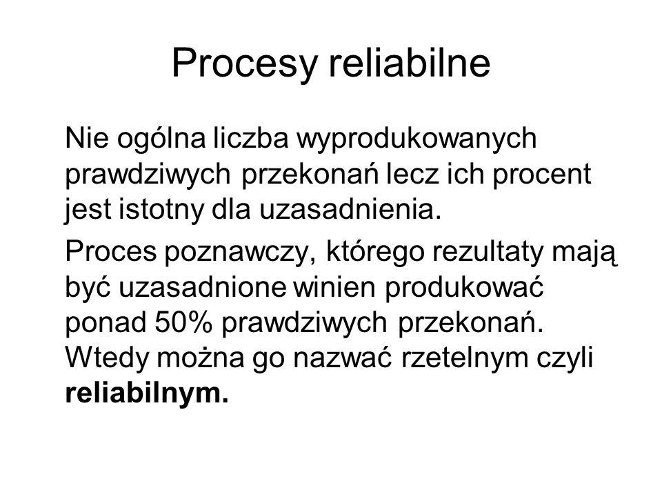 Procesy reliabilne Nie ogólna liczba wyprodukowanych prawdziwych przekonań lecz ich procent jest istotny dla uzasadnienia. Proces poznawczy, którego r