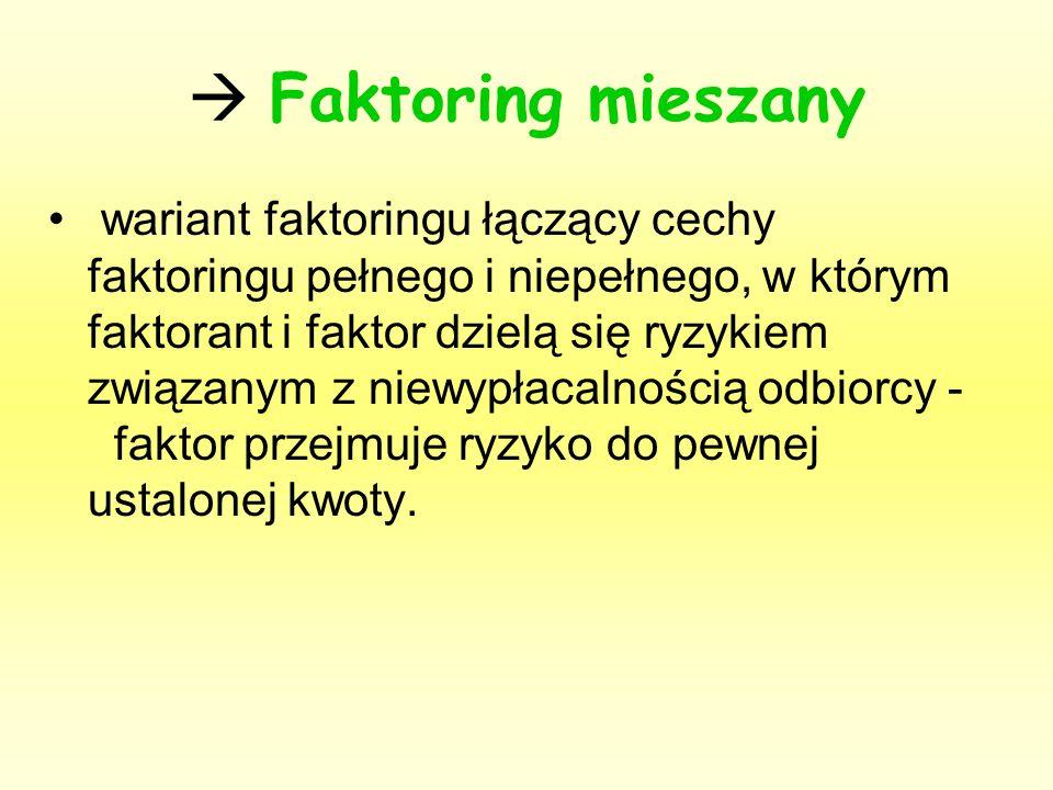 Faktoring mieszany wariant faktoringu łączący cechy faktoringu pełnego i niepełnego, w którym faktorant i faktor dzielą się ryzykiem związanym z niewy