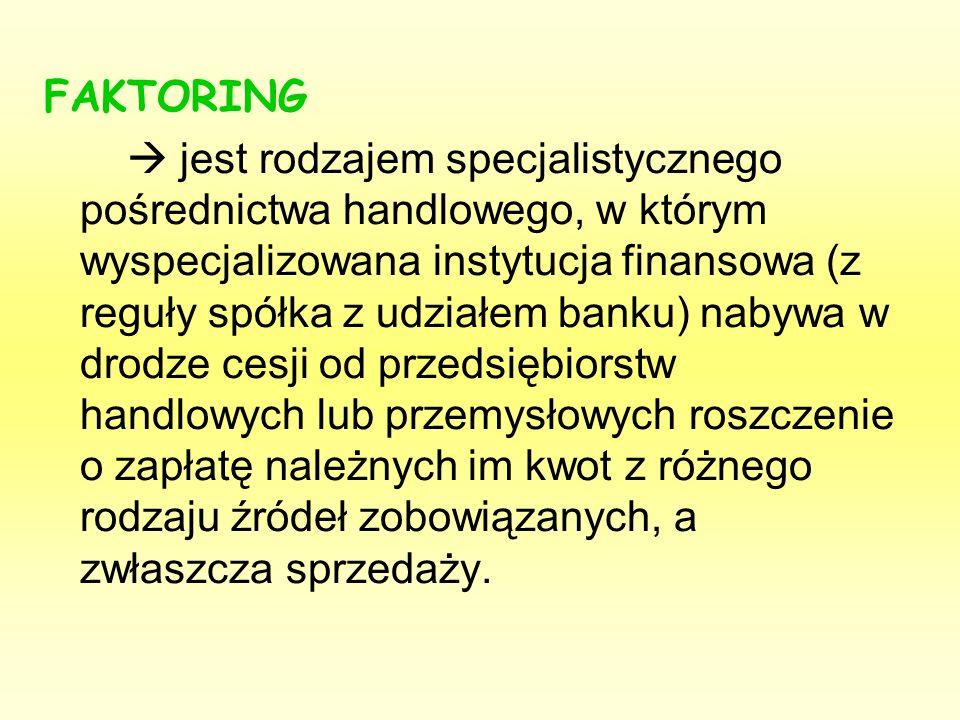 MIEJSCE POLSKI Od kilku lat Polska plasuje się w drugiej dziesiątce pod względem obrotów faktoringowych.