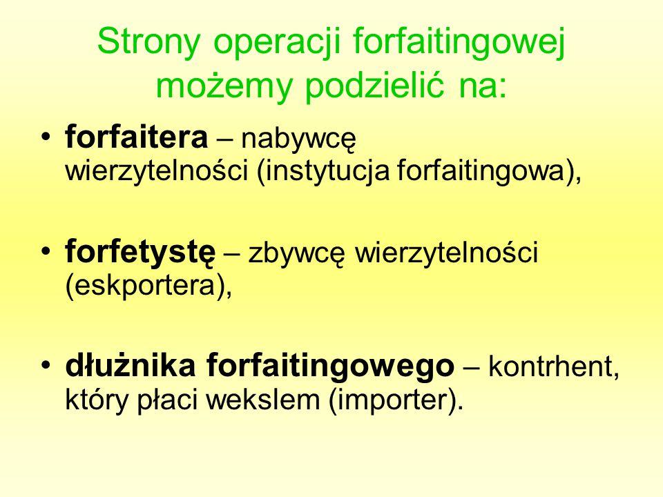 Strony operacji forfaitingowej możemy podzielić na: forfaitera – nabywcę wierzytelności (instytucja forfaitingowa), forfetystę – zbywcę wierzytelności