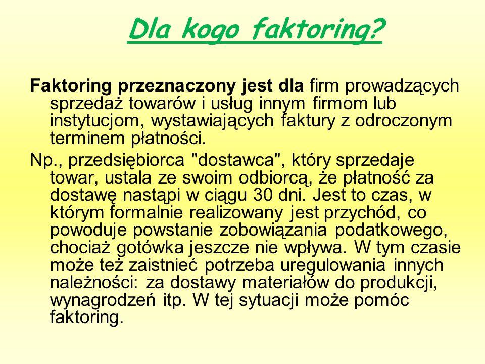 PODMIOTY FAKTORINGU Faktorant Faktor Dłużnik faktoringowy