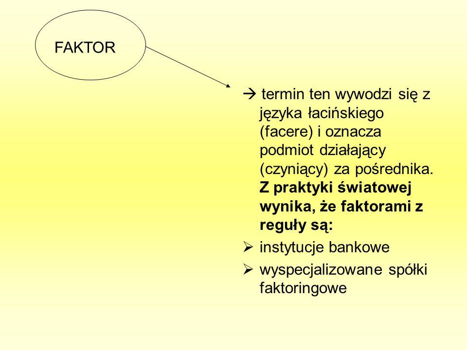 termin ten wywodzi się z języka łacińskiego (facere) i oznacza podmiot działający (czyniący) za pośrednika. Z praktyki światowej wynika, że faktorami