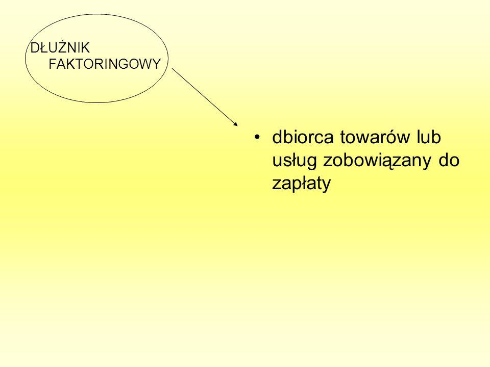 DOSTAWCA ODBIORCA Pekao FAKTORING Sp z.o.o.
