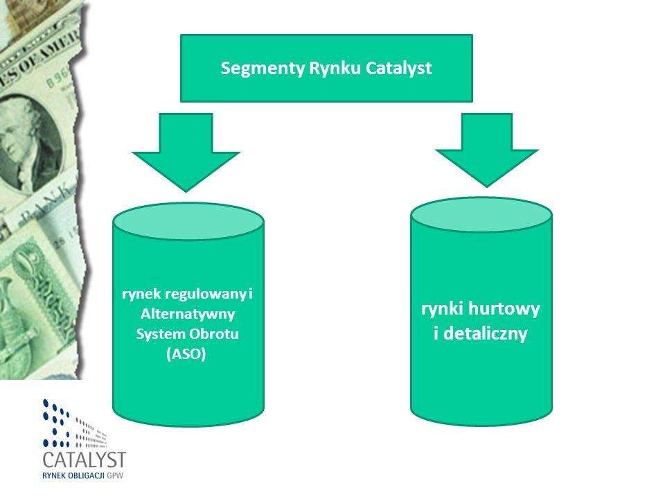 rynek regulowany i Alternatywny System Obrotu (ASO) rynki hurtowy i detaliczny Segmenty Rynku Catalyst