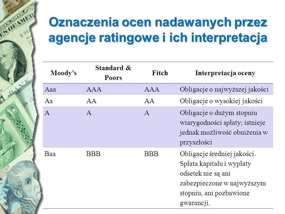 Oznaczenia ocen nadawanych przez agencje ratingowe i ich interpretacja Moodys Standard & Poors FitchInterpretacja oceny AaaAAA Obligacje o najwyższej