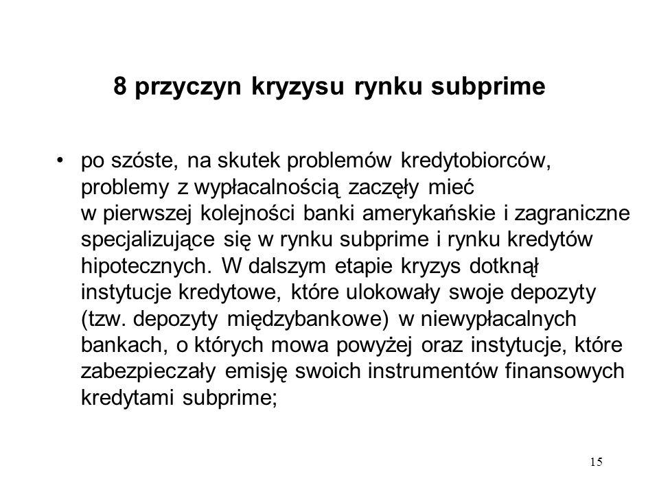 15 8 przyczyn kryzysu rynku subprime po szóste, na skutek problemów kredytobiorców, problemy z wypłacalnością zaczęły mieć w pierwszej kolejności bank