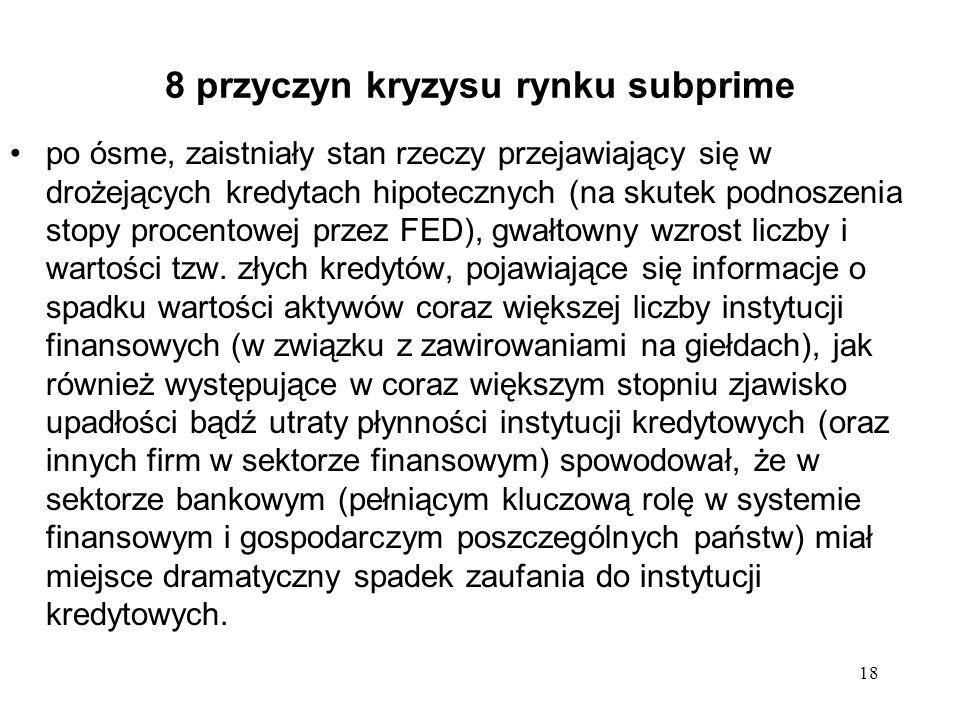 18 8 przyczyn kryzysu rynku subprime po ósme, zaistniały stan rzeczy przejawiający się w drożejących kredytach hipotecznych (na skutek podnoszenia sto