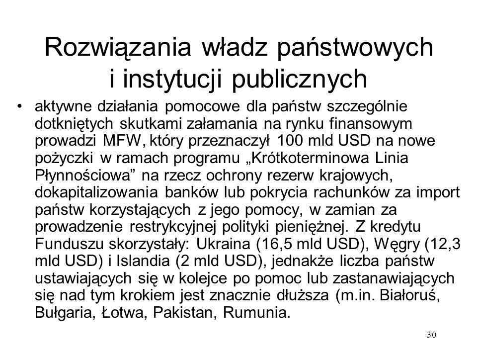 30 Rozwiązania władz państwowych i instytucji publicznych aktywne działania pomocowe dla państw szczególnie dotkniętych skutkami załamania na rynku fi