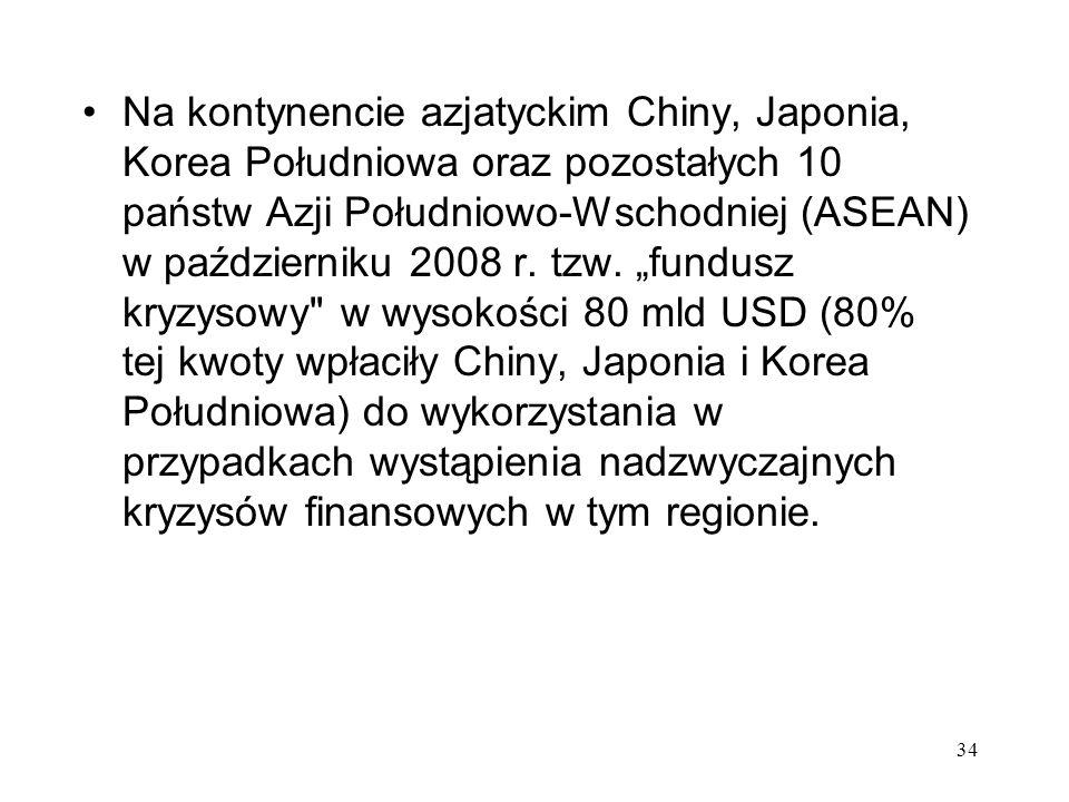 34 Na kontynencie azjatyckim Chiny, Japonia, Korea Południowa oraz pozostałych 10 państw Azji Południowo-Wschodniej (ASEAN) w październiku 2008 r. tzw