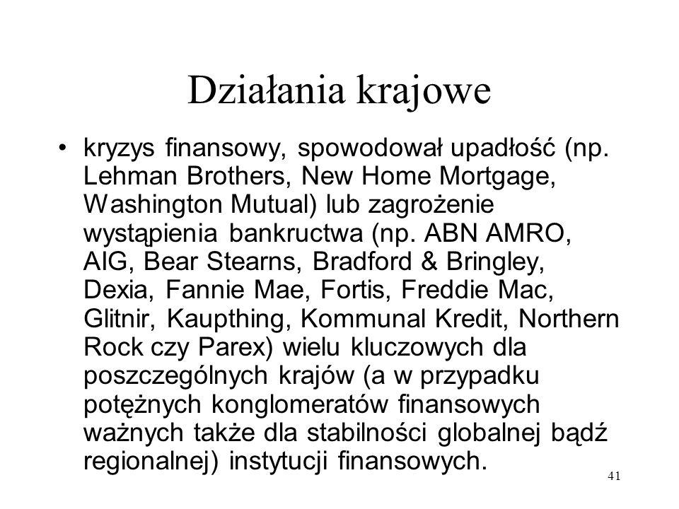 41 Działania krajowe kryzys finansowy, spowodował upadłość (np. Lehman Brothers, New Home Mortgage, Washington Mutual) lub zagrożenie wystąpienia bank
