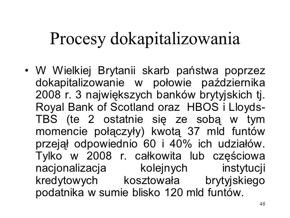 46 Procesy dokapitalizowania W Wielkiej Brytanii skarb państwa poprzez dokapitalizowanie w połowie października 2008 r. 3 największych banków brytyjsk