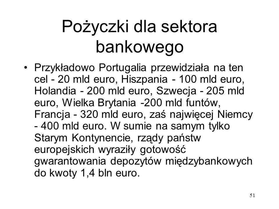 51 Pożyczki dla sektora bankowego Przykładowo Portugalia przewidziała na ten cel - 20 mld euro, Hiszpania - 100 mld euro, Holandia - 200 mld euro, Szw