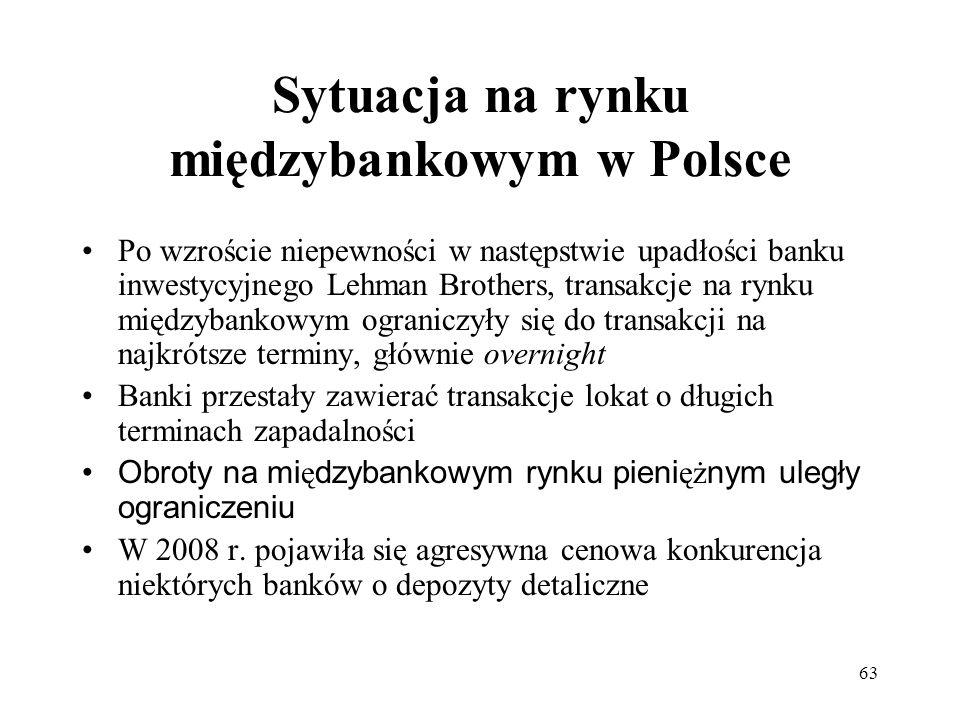63 Sytuacja na rynku międzybankowym w Polsce Po wzroście niepewności w następstwie upadłości banku inwestycyjnego Lehman Brothers, transakcje na rynku