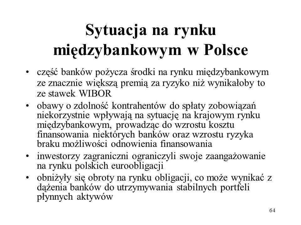 64 Sytuacja na rynku międzybankowym w Polsce część banków pożycza środki na rynku międzybankowym ze znacznie większą premią za ryzyko niż wynikałoby t