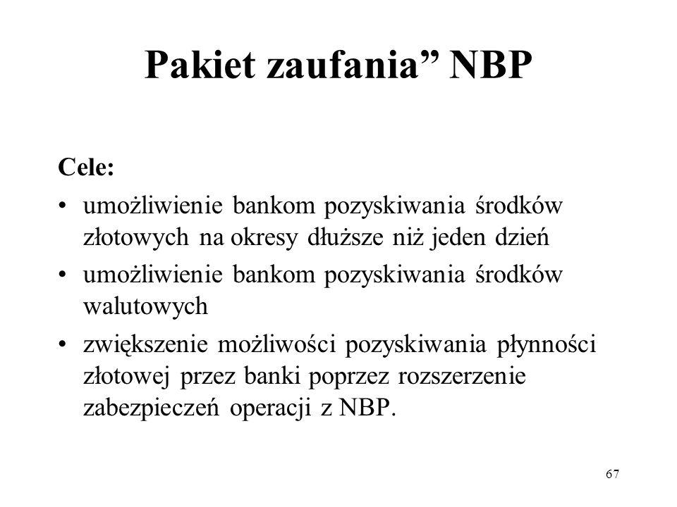 67 Pakiet zaufania NBP Cele: umożliwienie bankom pozyskiwania środków złotowych na okresy dłuższe niż jeden dzień umożliwienie bankom pozyskiwania śro