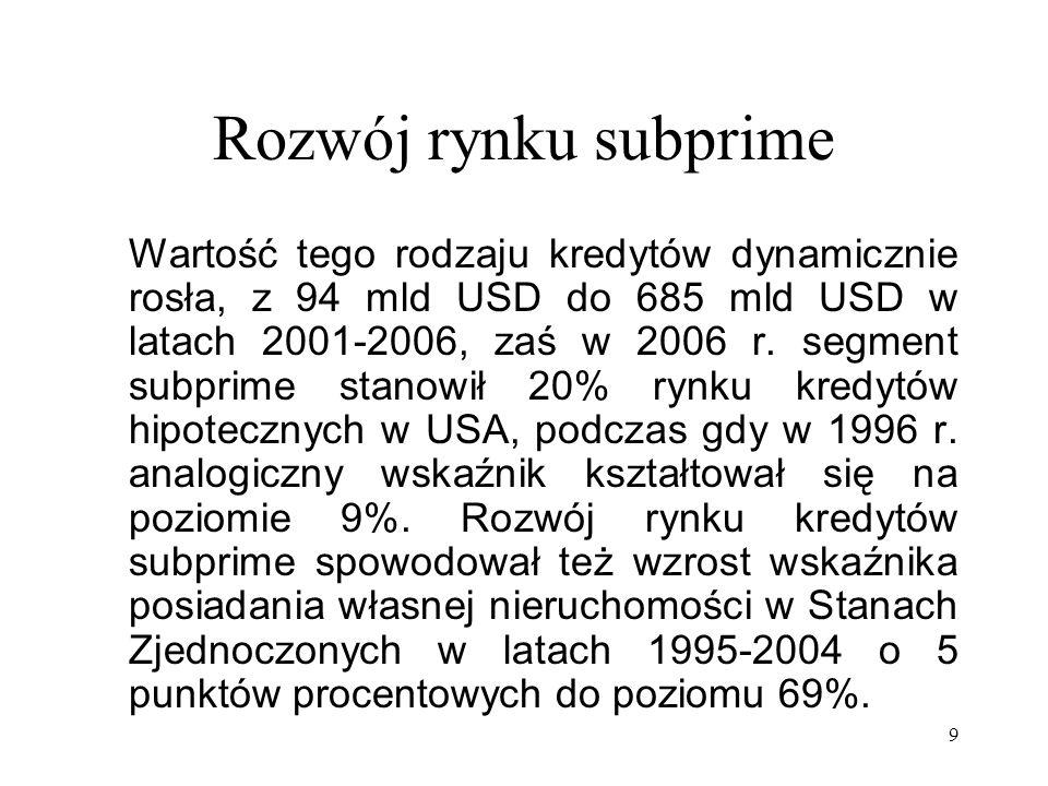 9 Rozwój rynku subprime Wartość tego rodzaju kredytów dynamicznie rosła, z 94 mld USD do 685 mld USD w latach 2001-2006, zaś w 2006 r. segment subprim