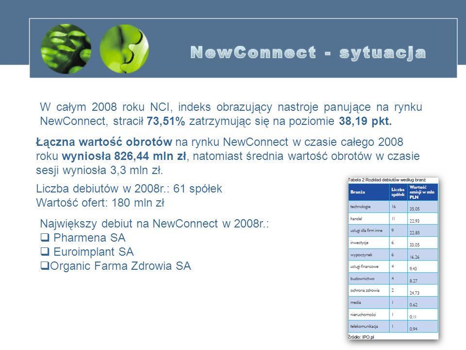 W całym 2008 roku NCI, indeks obrazujący nastroje panujące na rynku NewConnect, stracił 73,51% zatrzymując się na poziomie 38,19 pkt.