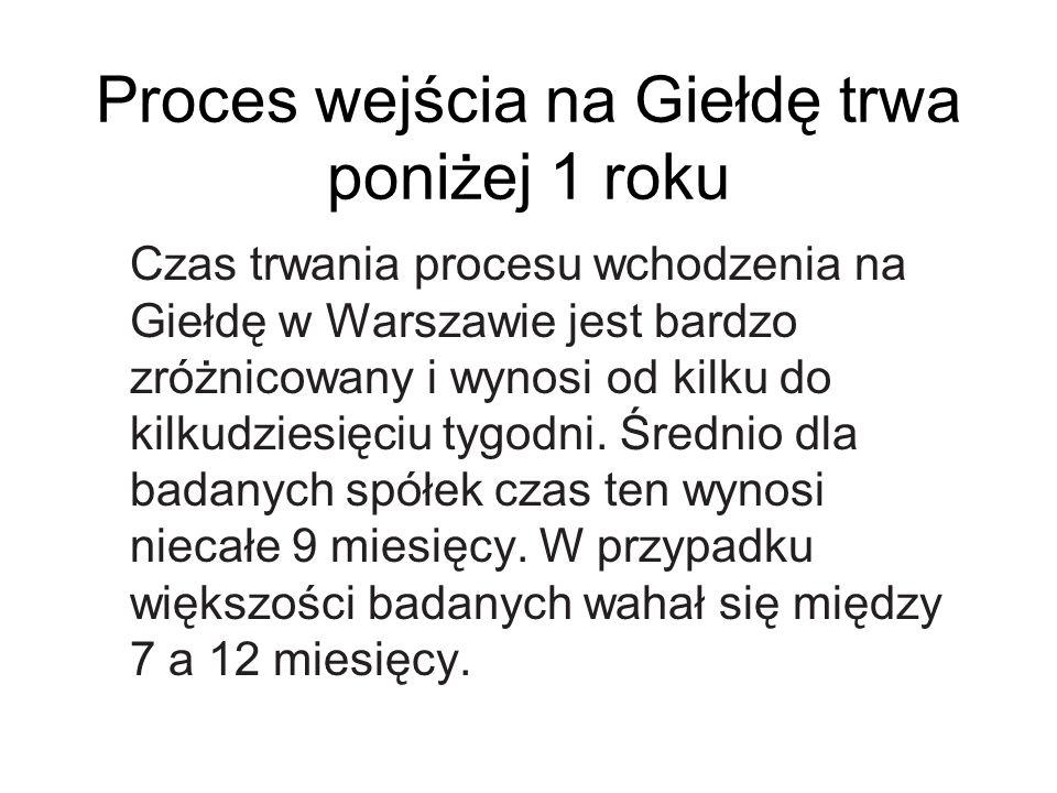 Proces wejścia na Giełdę trwa poniżej 1 roku Czas trwania procesu wchodzenia na Giełdę w Warszawie jest bardzo zróżnicowany i wynosi od kilku do kilku