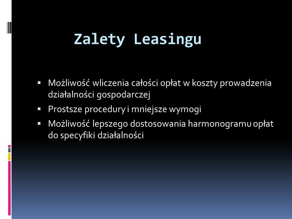 Zalety Leasingu Możliwość wliczenia całości opłat w koszty prowadzenia działalności gospodarczej Prostsze procedury i mniejsze wymogi Możliwość lepszego dostosowania harmonogramu opłat do specyfiki działalności