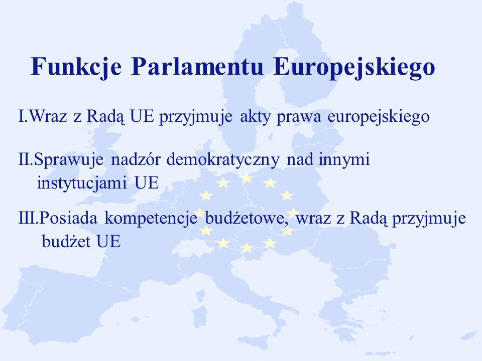 Funkcje Parlamentu Europejskiego I.Wraz z Radą UE przyjmuje akty prawa europejskiego II.Sprawuje nadzór demokratyczny nad innymi instytucjami UE III.Posiada kompetencje budżetowe, wraz z Radą przyjmuje budżet UE