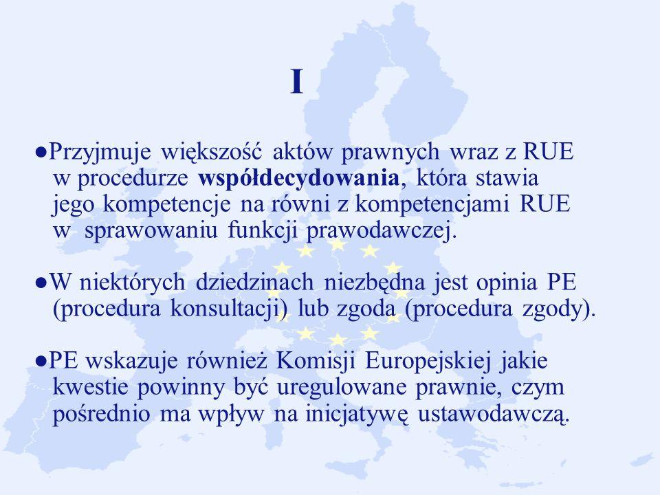 IPrzyjmuje większość aktów prawnych wraz z RUE w procedurze współdecydowania, która stawia jego kompetencje na równi z kompetencjami RUE w sprawowaniu funkcji prawodawczej.W niektórych dziedzinach niezbędna jest opinia PE (procedura konsultacji) lub zgoda (procedura zgody).PE wskazuje również Komisji Europejskiej jakie kwestie powinny być uregulowane prawnie, czym pośrednio ma wpływ na inicjatywę ustawodawczą.