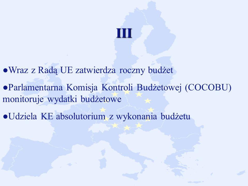 III Wraz z Radą UE zatwierdza roczny budżet Parlamentarna Komisja Kontroli Budżetowej (COCOBU) monitoruje wydatki budżetowe Udziela KE absolutorium z wykonania budżetu