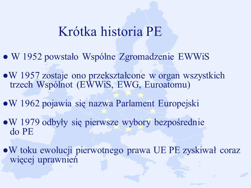 Krótka historia PE W 1952 powstało Wspólne Zgromadzenie EWWiS W 1957 zostaje ono przekształcone w organ wszystkich trzech Wspólnot (EWWiS, EWG, Euroatomu) W 1962 pojawia się nazwa Parlament Europejski W 1979 odbyły się pierwsze wybory bezpośrednie do PE W toku ewolucji pierwotnego prawa UE PE zyskiwał coraz więcej uprawnień