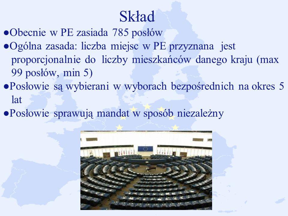 Skład Obecnie w PE zasiada 785 posłów Ogólna zasada: liczba miejsc w PE przyznana jest proporcjonalnie do liczby mieszkańców danego kraju (max 99 posłów, min 5) Posłowie są wybierani w wyborach bezpośrednich na okres 5 lat Posłowie sprawują mandat w sposób niezależny