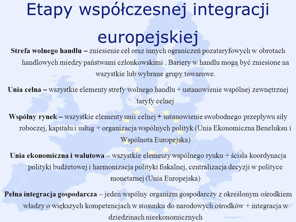 Etapy współczesnej integracji europejskiej Strefa wolnego handlu – zniesienie ceł oraz innych ograniczeń pozataryfowych w obrotach handlowych miedzy p