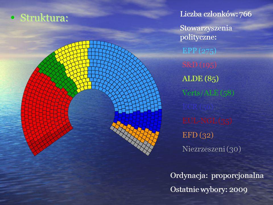 Struktura: Struktura: Liczba członków: 766 Stowarzyszenia polityczne: EPP (275) S&D (195) ALDE (85) Verts/ALE (58) ECR (56) EUL-NGL (35) EFD (32) Niez