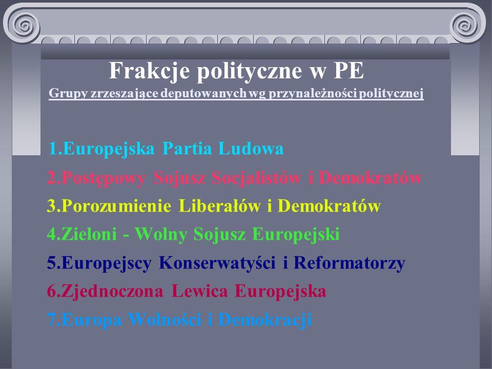 Frakcje polityczne w PE Grupy zrzeszające deputowanych wg przynależności politycznej 1.Europejska Partia Ludowa 2.Postępowy Sojusz Socjalistów i Demokratów 3.Porozumienie Liberałów i Demokratów 4.Zieloni - Wolny Sojusz Europejski 5.Europejscy Konserwatyści i Reformatorzy 6.Zjednoczona Lewica Europejska 7.Europa Wolności i Demokracji